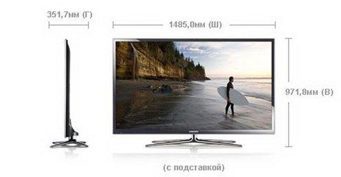 Размеры телевизоров в см: