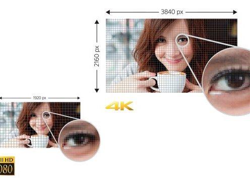 Разрешение 4K: в четыре раза